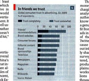 Global consumer trust in advertising 2009, Nielsen
